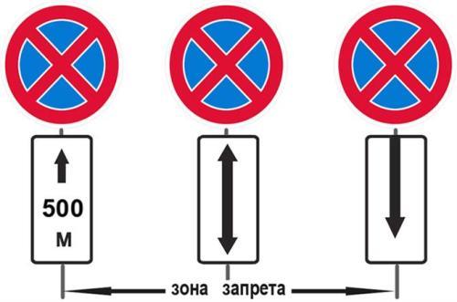 что означает время под знаком стоянка запрещена