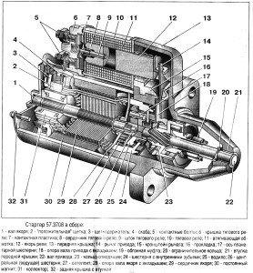 На фото - конструкция стартера ВАЗ 2110, masteravaza.ru