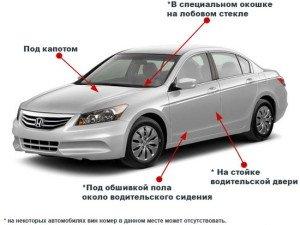 На фото - расположение вин-кода автомобиля, vincarfax.ru