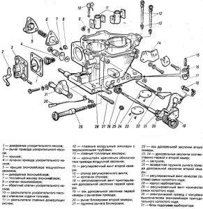 Фото устройства карбюратора ВАЗ 21099, oking.ucoz.ru