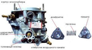 На фото - экономайзер карбюратора ВАЗ 21099, twokarburators.ru