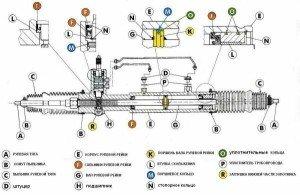 Фото механизма рулевой рейки, itdaddy.my1.ru