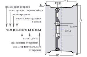 Фото расшифровки маркировки колесных дисков, vse-dlyaavto.ru