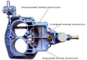Фото жиклеров эконостата карбюратора ВАЗ 21083, twokarburators.ru