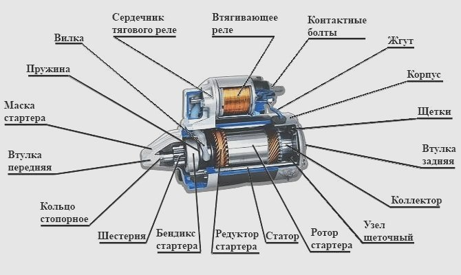 Редукторный стартер на МТЗ | Fermer.Ru - Фермер.Ру.