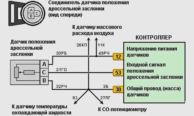 Фото №4 - схема дроссельной заслонки ВАЗ 2110