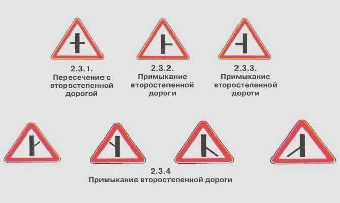 Знаки приоритета в виде красных треугольников