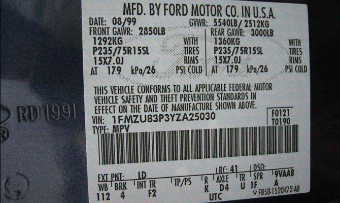 VIN-код для Ford