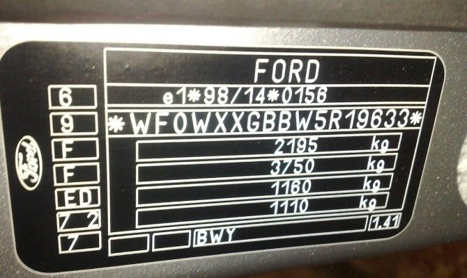 Проверка кода авто