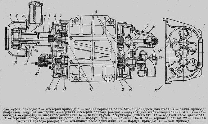 Устройство роторно-лопастного агрегата
