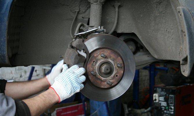 Суппорт тормозной системы авто