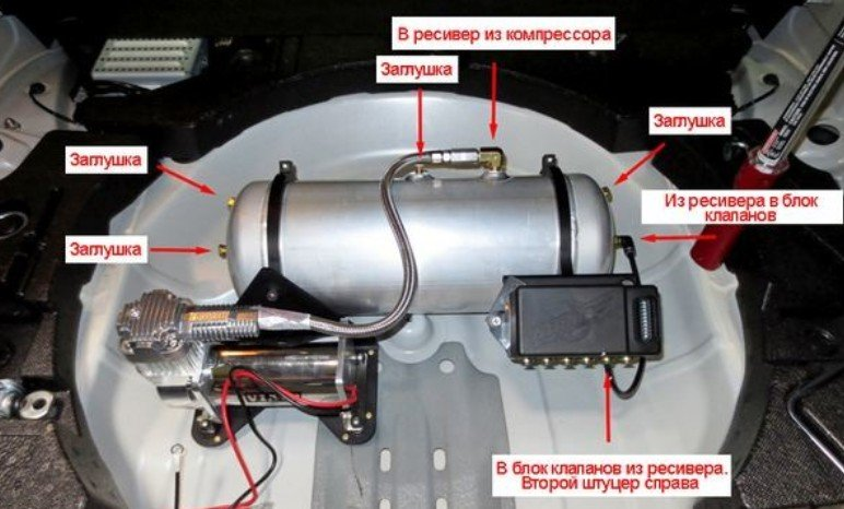 Смонтированное оборудование пневмоподвески