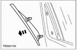 Расположение болтов отделочной панели