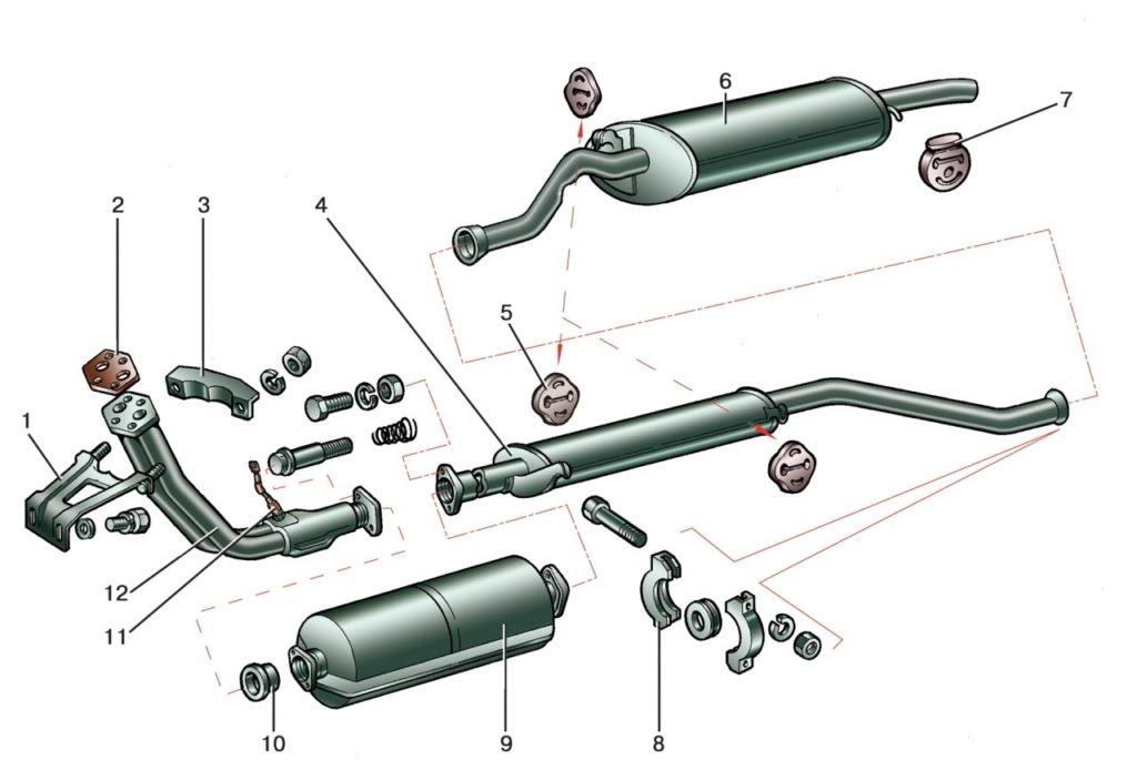 Конструкция глушителя