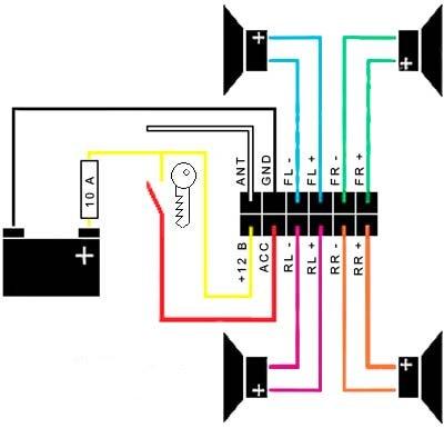 Контакты типовавой магнитолы