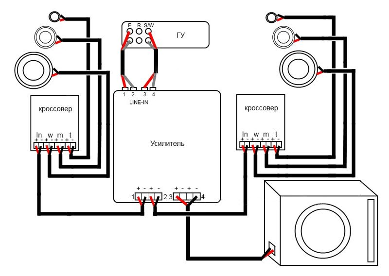 Схема подключения пассивного сабвуфера