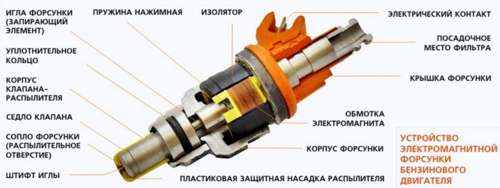 Электромагнитная бензиновая форсунка DELPHI