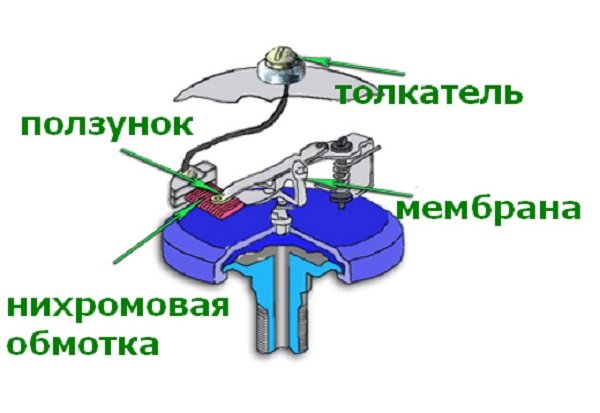 Механический датчик давления масла автомобиля КАМАЗ