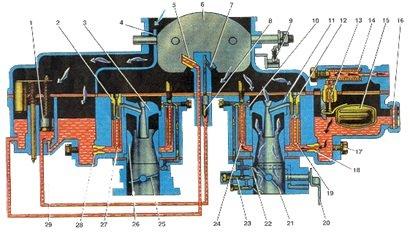 Схема карбюратора К126Г: устройство и регулировка