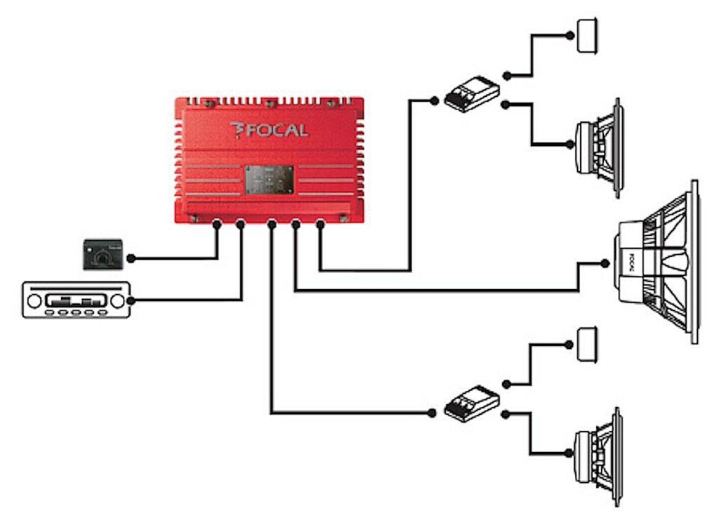 Схема компонентной системы с усилителем