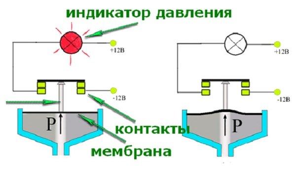 Электронный датчик давления масла автомобиля КАМАЗ