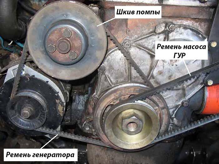 Ременные передачи насоса ГУР и генератора ВАЗ 21214