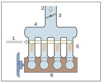 Схема подачи топлива