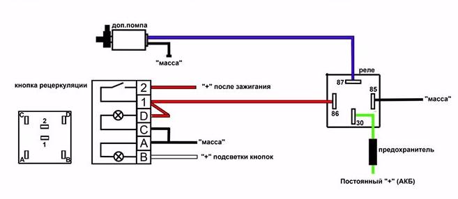 Схема подключения электронасоса на ВАЗ 2108–099