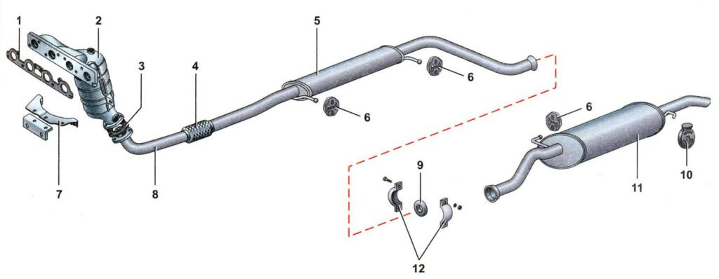 Схема устройства выхлопной системы «Лады-Приоры»