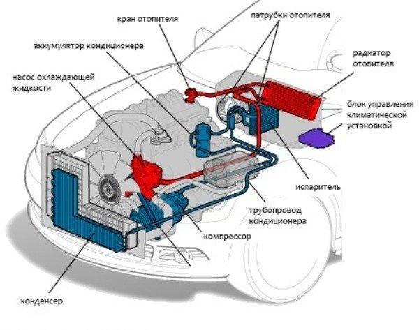 Схема работы системы отопления Шевроле Авео