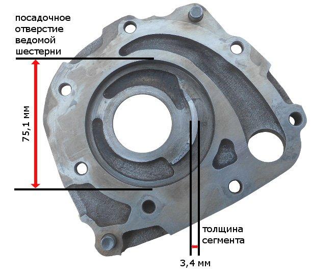 Измерение диаметра посадочного места