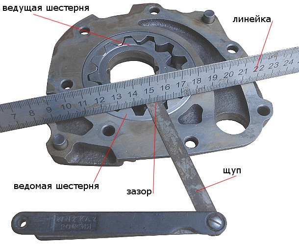 Измерение зазора
