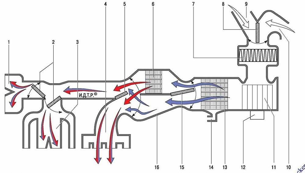 Схема движения воздуха в системе отопления