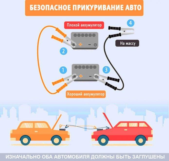 Памятка автомобилистам для прикуривания автомобиля