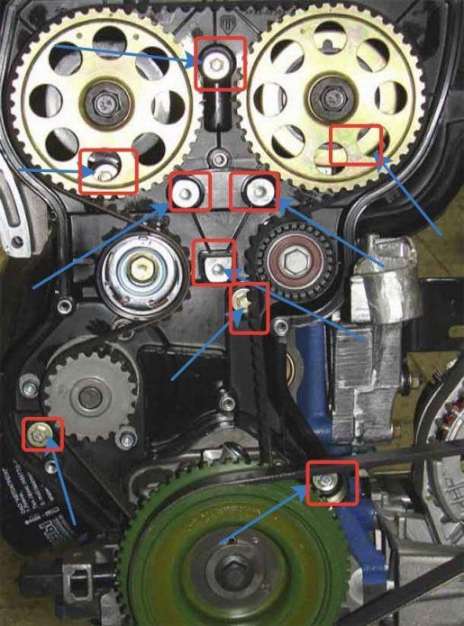 Расположение болтов крепления внутренней крышки ГРМ