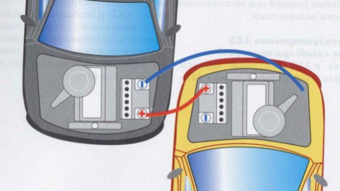 Схема подключения проводов для прикуривания