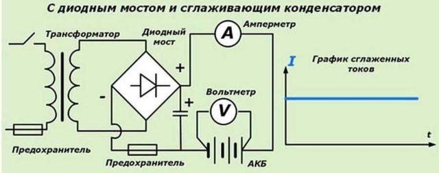 Схема с диодным мостом и конденсатором
