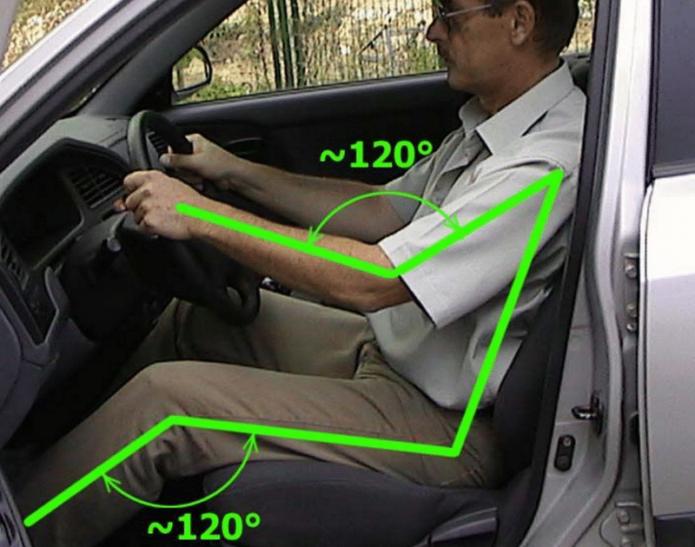 Положение тела в водительском кресле